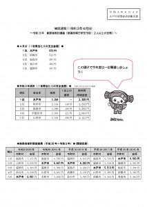 ☆R3納豆速報(毎月更新)_6月
